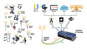 Integrated Sensor Network-to-Cloud Solution