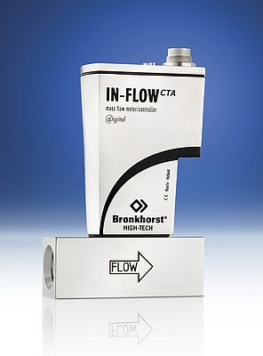 Direct mass flow meters/controllers