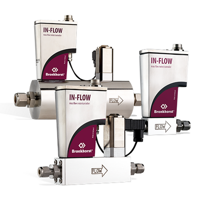 Mass Flow Meters & Controllers for Gas