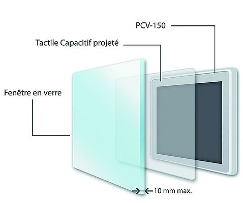 Panel PC tactile capacitif projeté